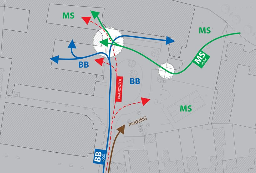 schema5-knelpunten